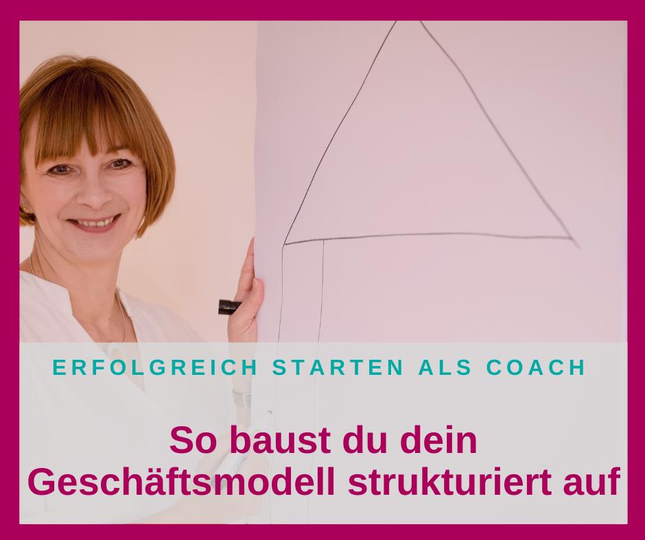So baust du dein Geschäftsmodell strukturiert auf
